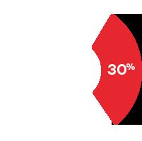 30% du capital du Groupe est détenu par des collaborateurs