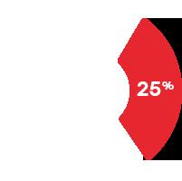 25% du capital du Groupe est détenu par des collaborateurs